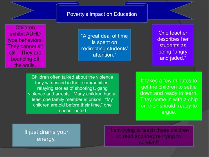 Poverty's impact on Education