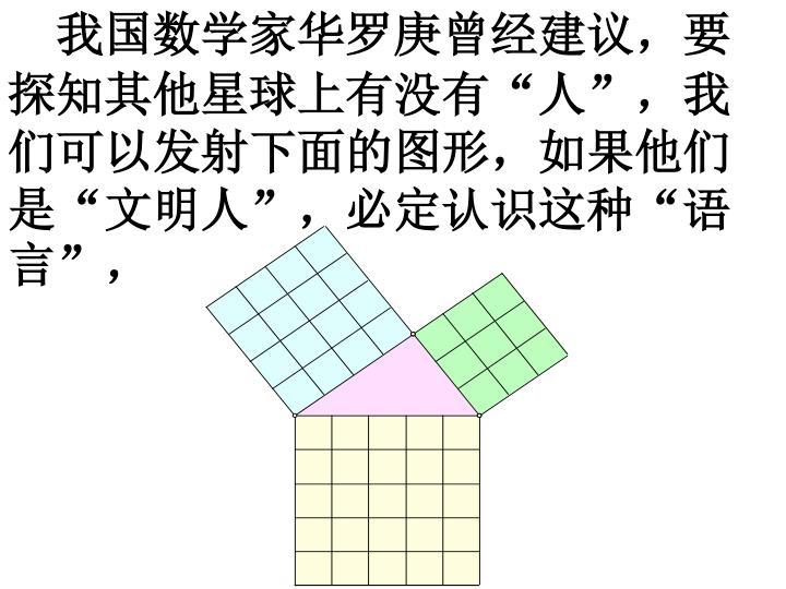 """我国数学家华罗庚曾经建议,要探知其他星球上有没有""""人"""",我们可以发射下面的图形,如果他们是""""文明人"""",必定认识这种""""语言"""","""