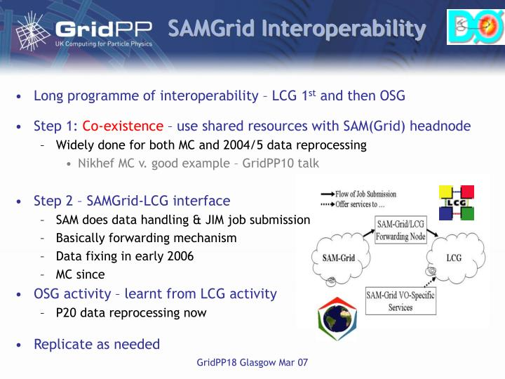 SAMGrid Interoperability