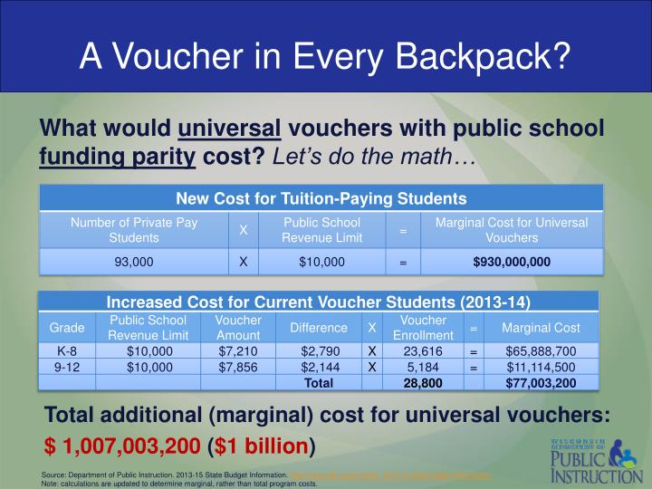 A Voucher in Every Backpack?