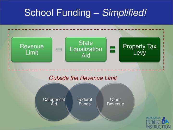 School Funding –