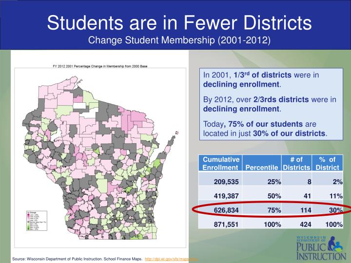 Students are in Fewer Districts