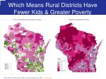 which means rural districts have fewer kids greater poverty