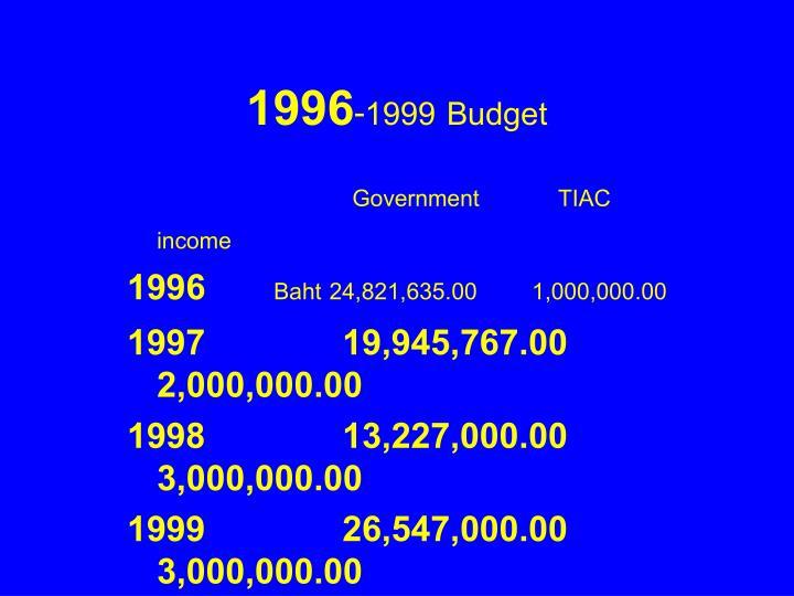 1996-1999 Budget