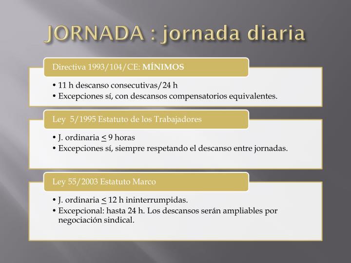 JORNADA : jornada diaria