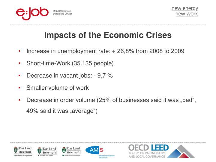 Impacts of the Economic Crises