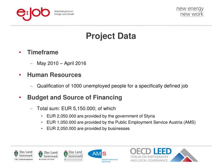 Project Data