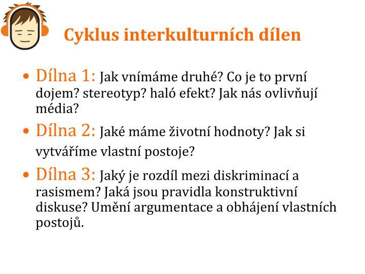 Cyklus interkulturn