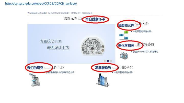 http://ce.sysu.edu.cn/epec/CCPCB/CCPCB_surface/