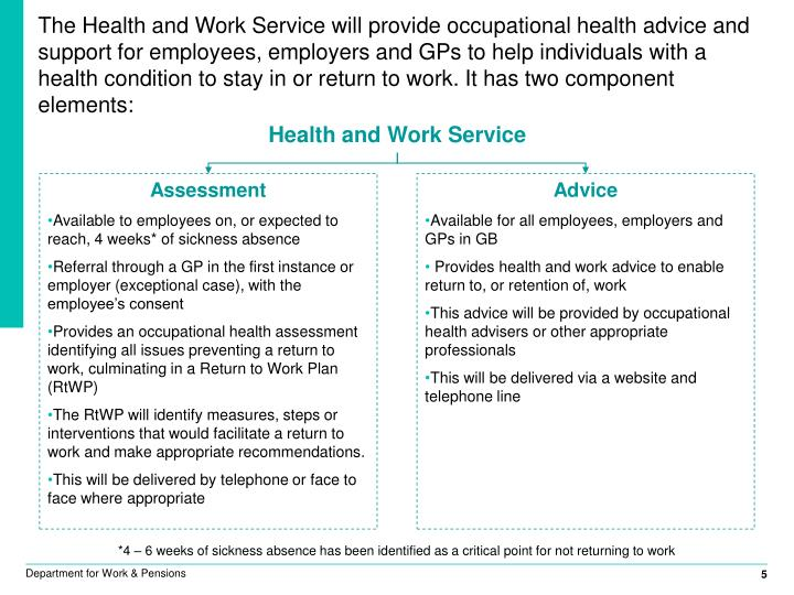 The Health and Work Service will provide occupational health advice and support for employees, employers and GPs to help individuals with a health condition to stay in or return to work. It has two component elements: