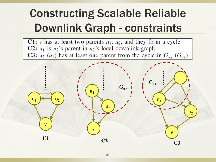 Constructing Scalable Reliable Downlink