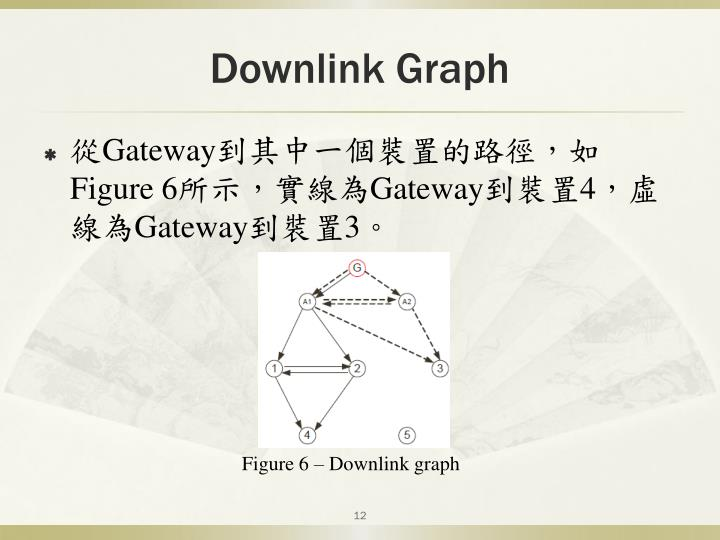Downlink Graph