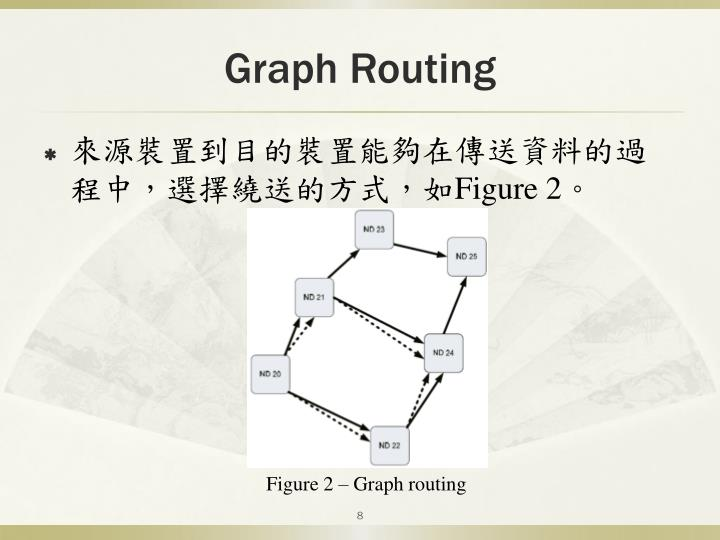 Graph Routing