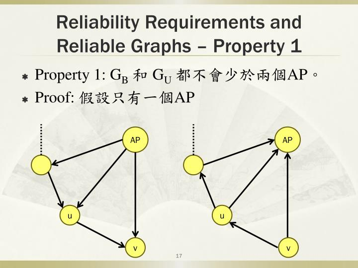 Reliability Requirements and Reliable Graphs –