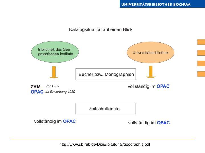 http://www.ub.rub.de/DigiBib/tutorial/geographie.pdf