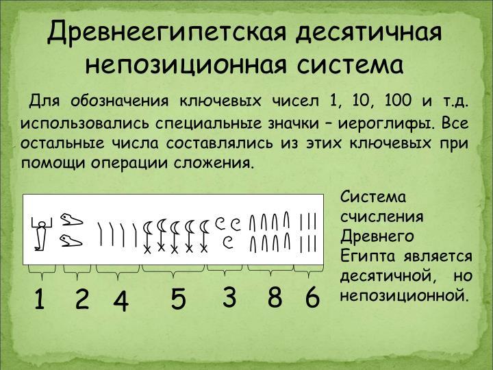 Древнеегипетская десятичная непозиционная система