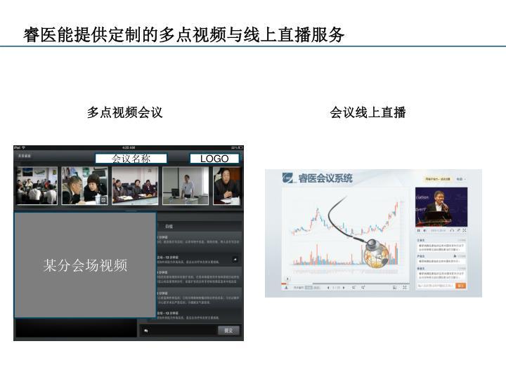 睿医能提供定制的多点视频与线上直播服务