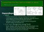 karakteristik jenis media pembelajaran 1 media visual diam2