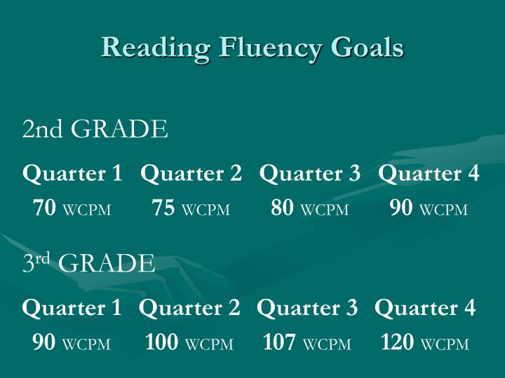 Reading Fluency Goals