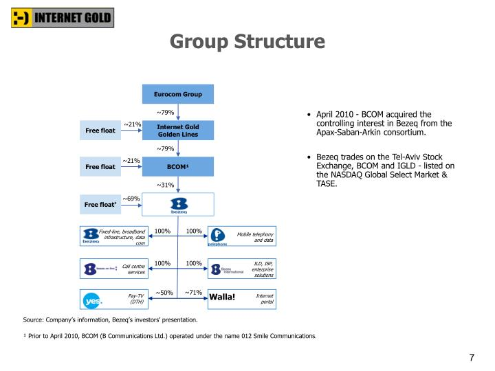 Group Structure
