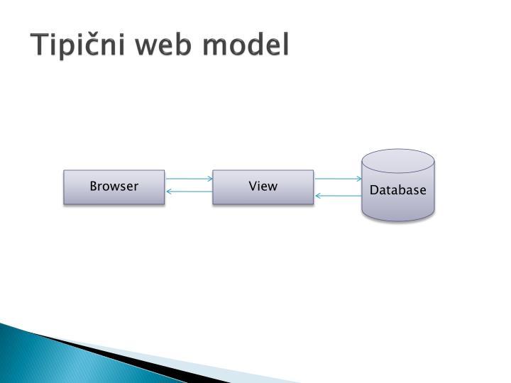 Tipični web model