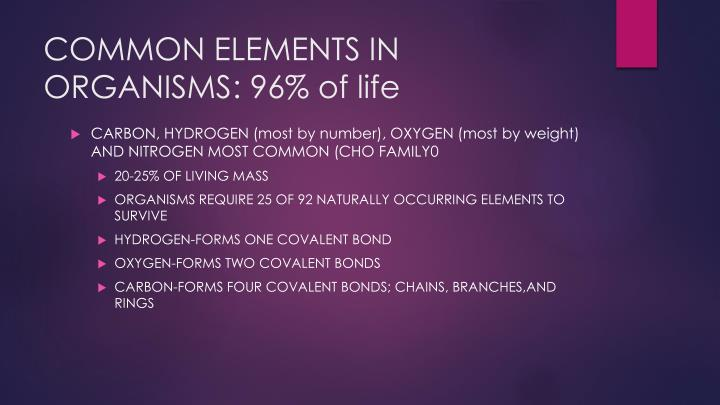 COMMON ELEMENTS IN