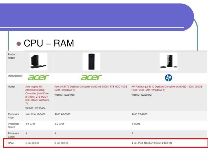 CPU – RAM