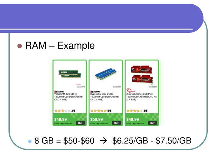 RAM – Example