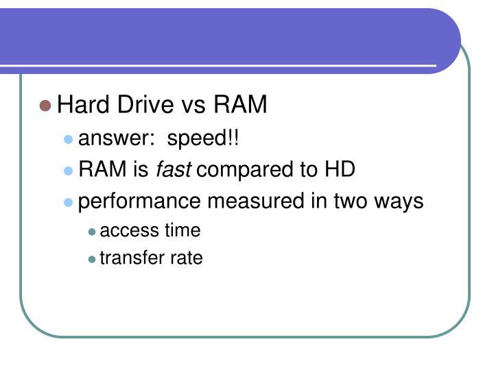 Hard Drive vs RAM