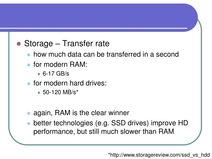 Storage – Transfer rate