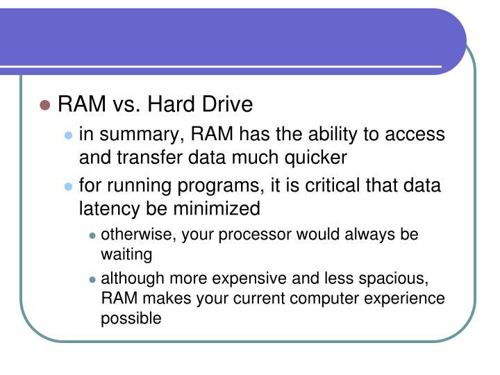 RAM vs. Hard Drive