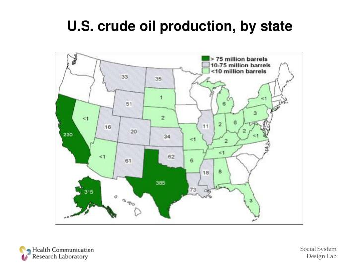 U.S. crude oil production, by state