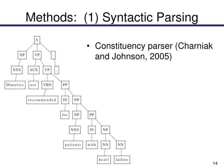 Methods:  (1) Syntactic Parsing