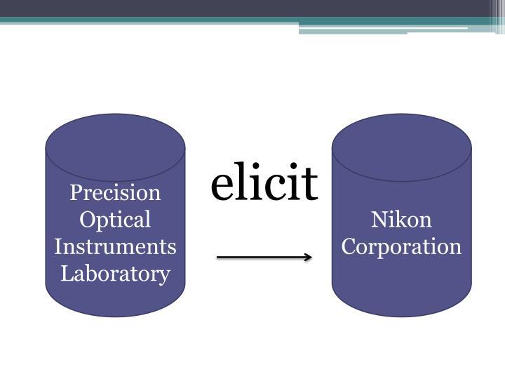 Precision Optical Instruments Laboratory