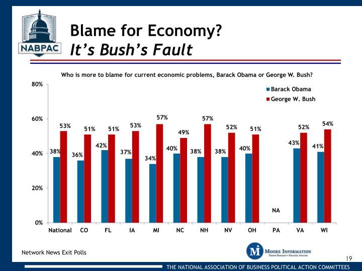Blame for Economy?