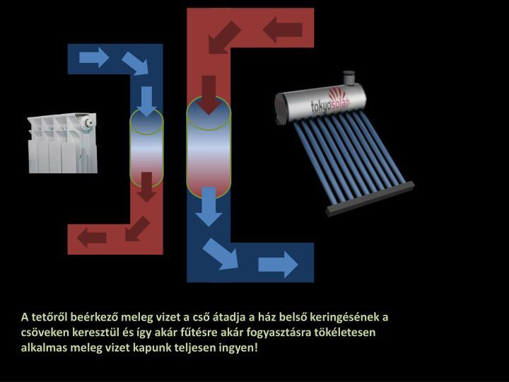 A tetőről beérkező meleg vizet a cső átadja a ház belső keringésének a csöveken keresztül és így akár fűtésre akár fogyasztásra tökéletesen alkalmas meleg vizet kapunk teljesen ingyen!