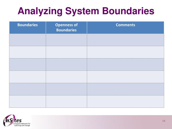 Analyzing System Boundaries