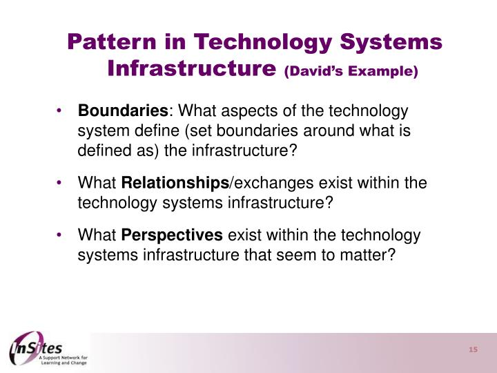 Pattern in Technology Systems Infrastructure