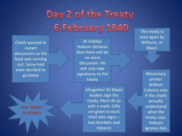 Day 2 of the Treaty