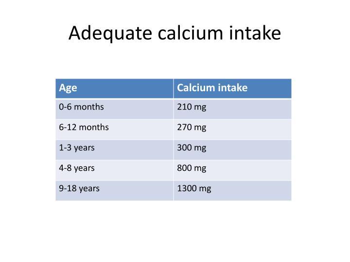 Adequate calcium intake
