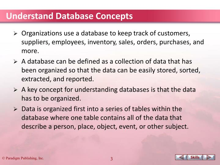 Understand database concepts