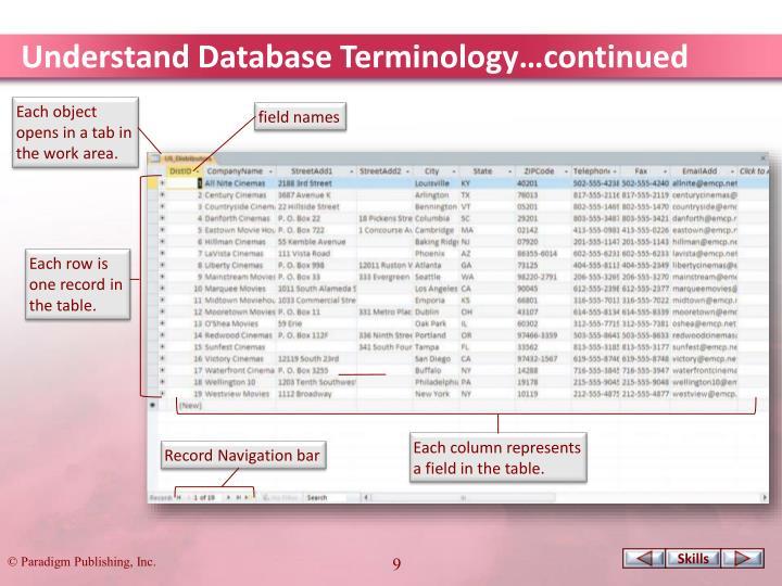 Understand Database