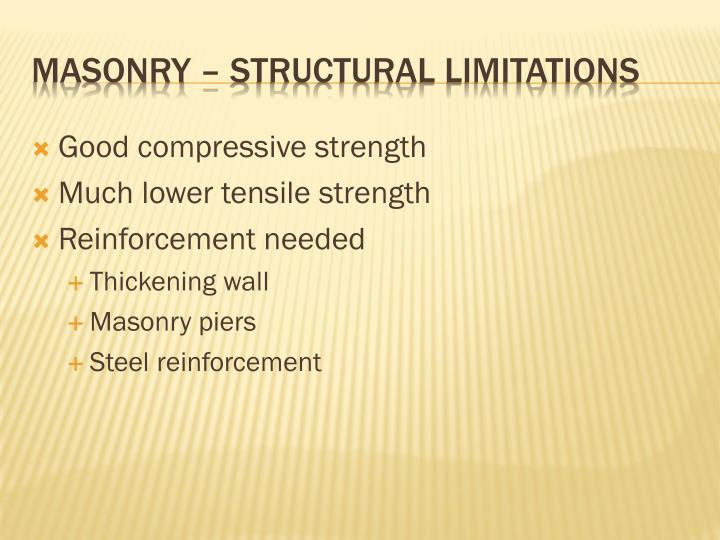 Good compressive strength