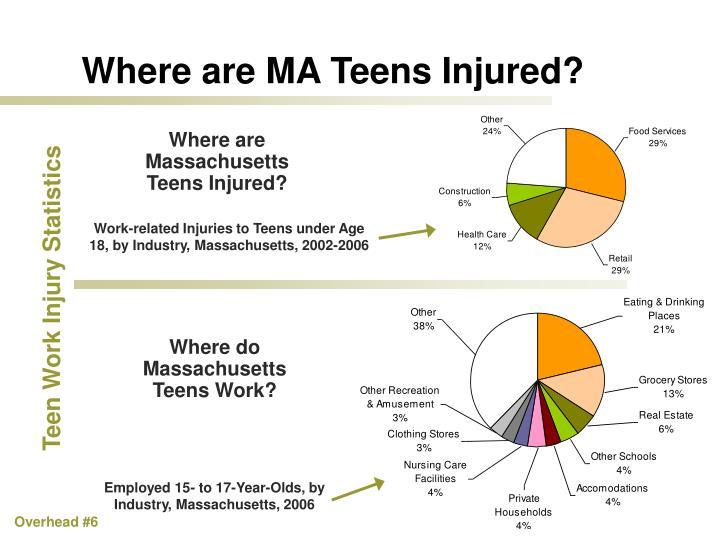 Where do Massachusetts Teens Work?