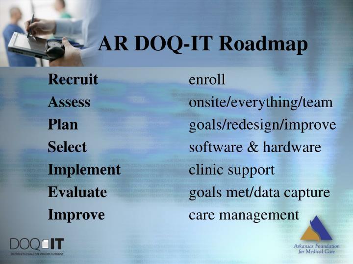AR DOQ-IT Roadmap