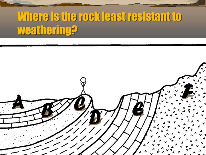 Where is the rock least resistant to weathering?