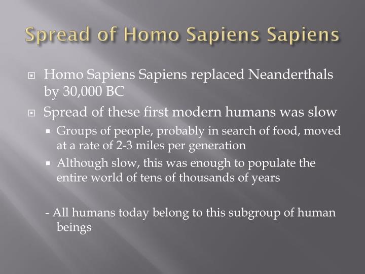 Spread of Homo Sapiens