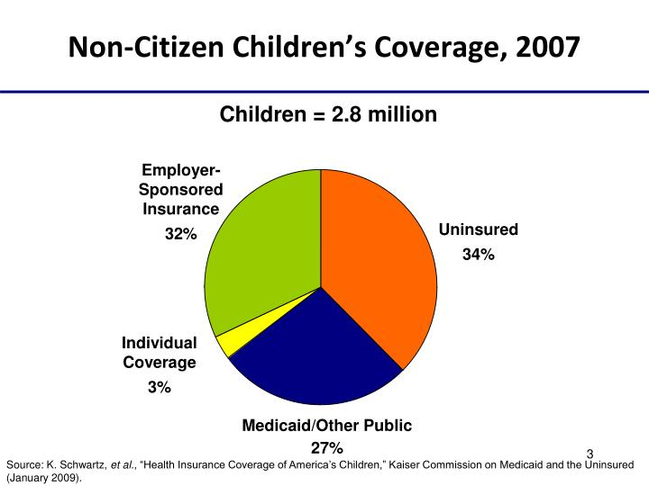 Non citizen children s coverage 2007