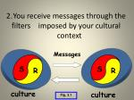 2 you receive messages through the filters imposed by your cultural context
