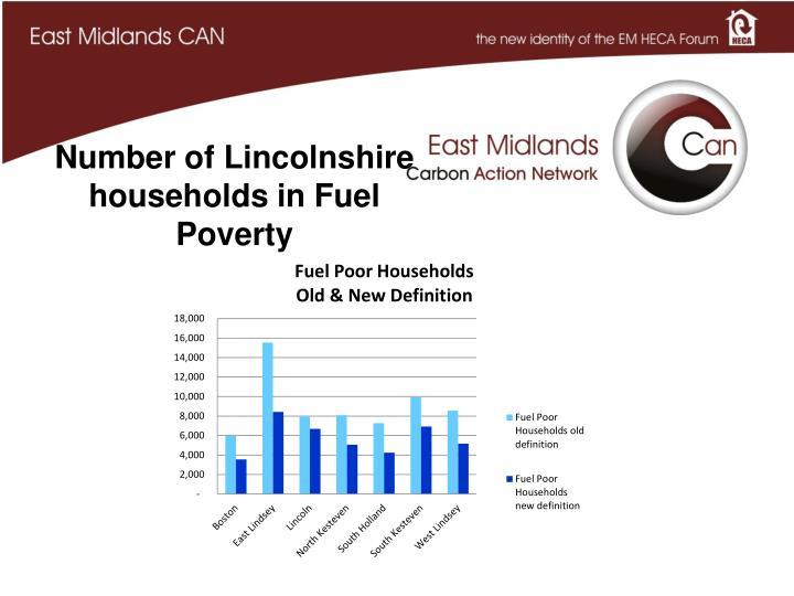 Number of Lincolnshire households in Fuel Poverty